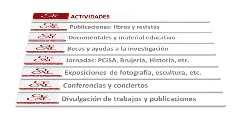 Actividades-articulo-El-Comarcal