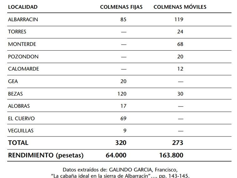 Cuadro_Colmenares_Galindo